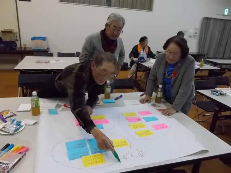 グループ分けした問題点の因果関係をマーカーで明示している写真