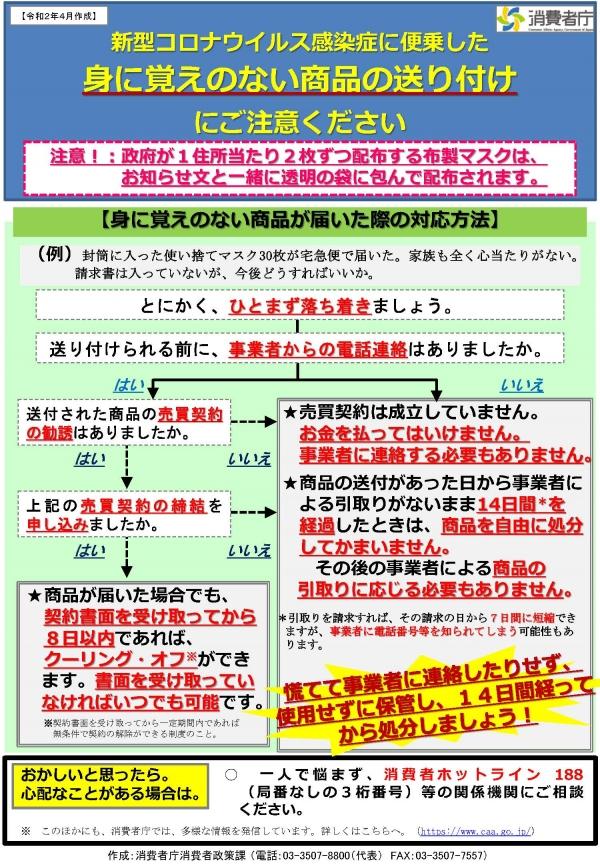 熊本 県 コロナ ウイルス 感染 者 速報