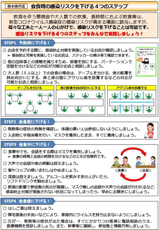 県 熊本 コロナ ウイルス